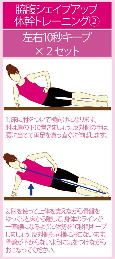 くびれを作るインナーマッスルの筋トレ:上級編