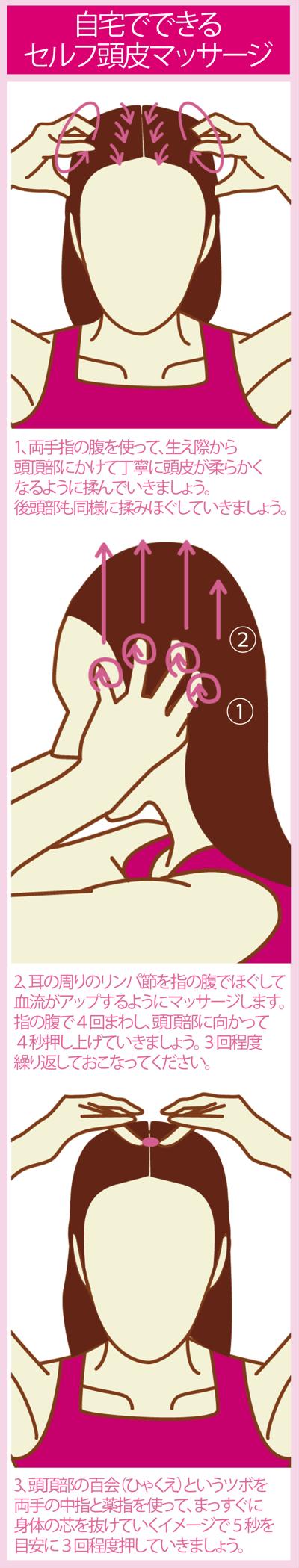 【自宅出来る薄毛予防】セルフ頭皮マッサージの方法
