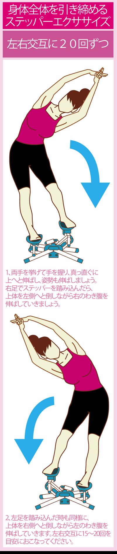 ステッパーの運動効果を更に高めるエクササイズ1