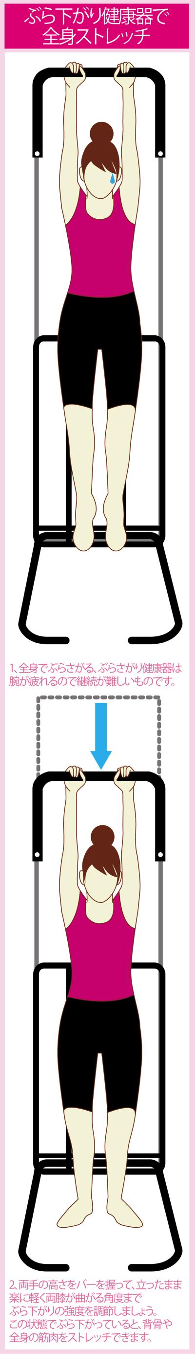 懸垂マシンの基本の使い方