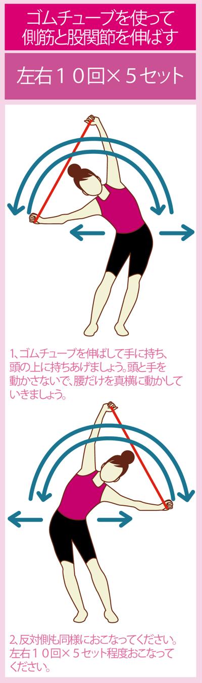 ゴムチューブで体側と股関節を伸ばす方法