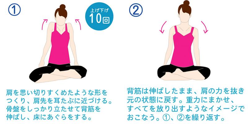 なで肩を改善する手軽な筋トレ