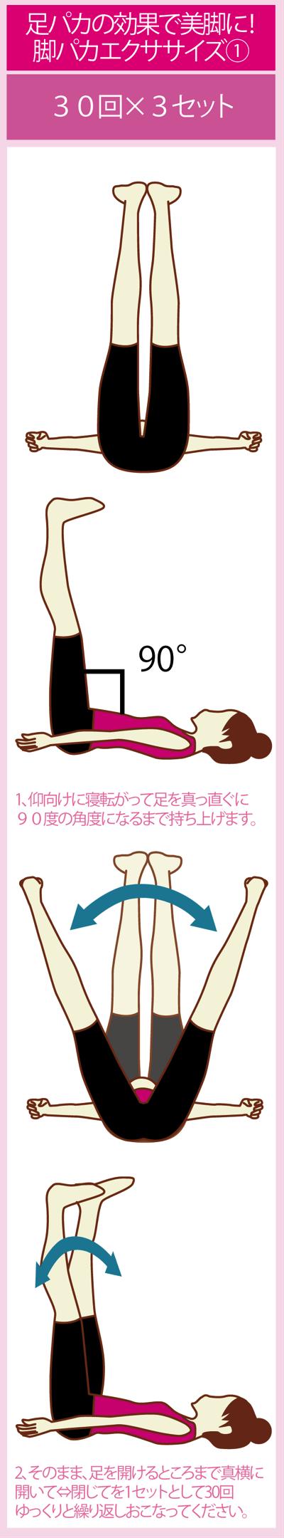 脚パカエクササイズのやり方1