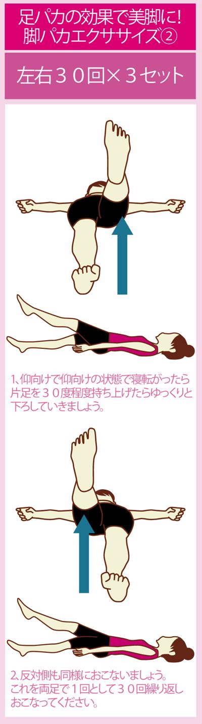 足パカエクササイズのやり方~縦パカ