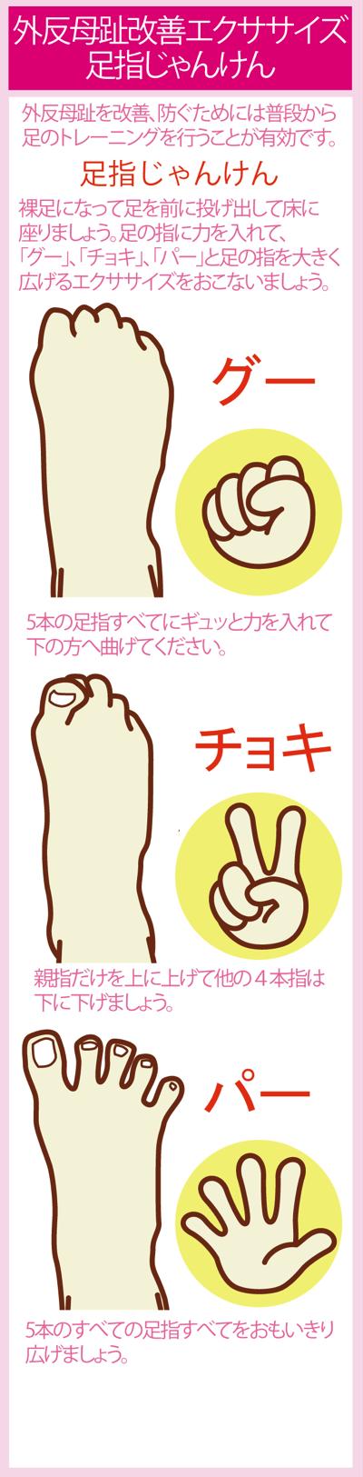 外反母趾を予防・改善する足指じゃんけん1