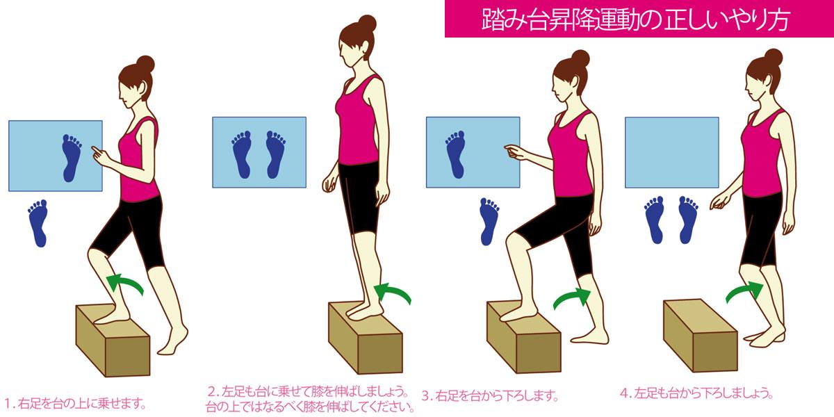 踏み台昇降の正しいやり方とカロリー消費を上げるコツ