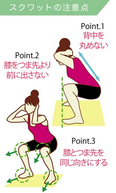 スクワットは腰を痛めやすい?注意すべき点