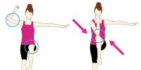 腸腰筋(大腰筋と腸骨筋)を鍛える