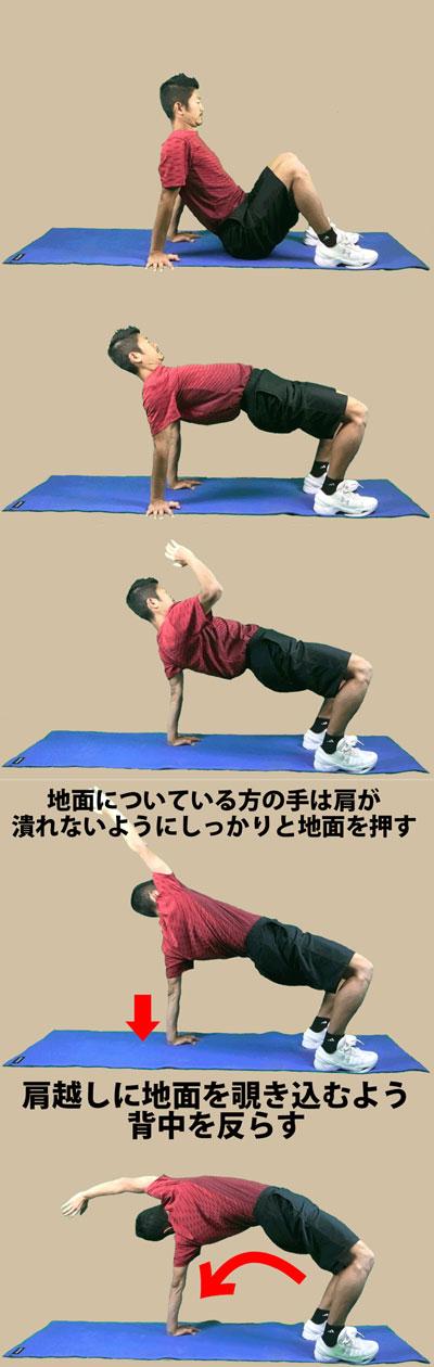体幹トレーニング:クラブ&リーチ