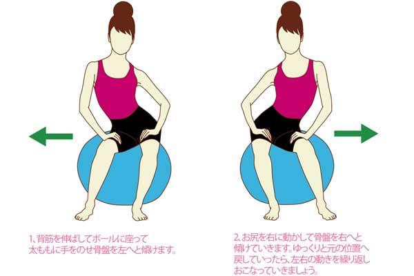 骨盤や腰の筋肉を左右にストレッチするバランスボールの使い方