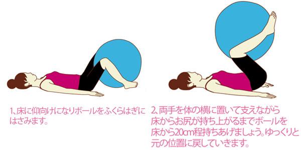 下腹部の腹筋を鍛えるバランスボールエクササイズ