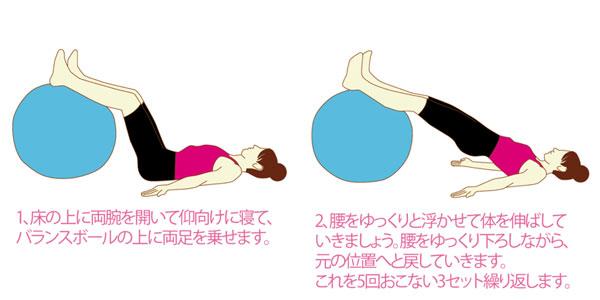 背筋(脊柱起立筋など)・お尻の筋肉(大臀筋・中殿筋)・腹筋も鍛えることができるバランスボールエクササイズ