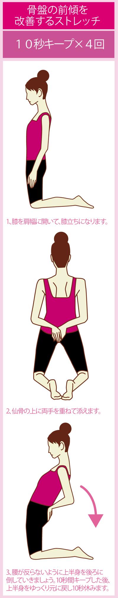 骨盤の前傾を矯正するストレッチ
