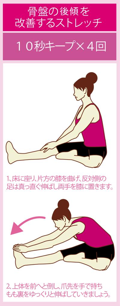 骨盤の後傾を改善するためのハムストリングスのストレッチ