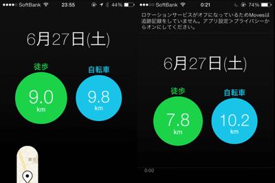 異なるiPhoneでmoves距離の比較