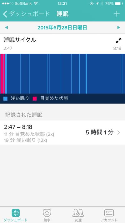 Fitbit睡眠サイクル