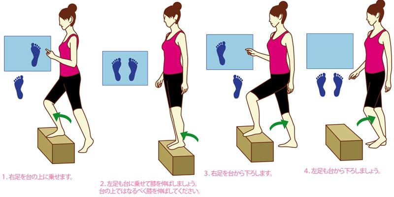 踏み台昇降運動の正しい行い方