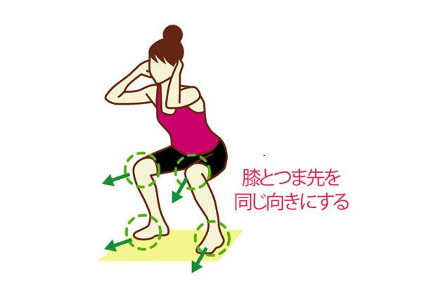 スクワット時に膝とつま先を同じ方向にしなくてはならない