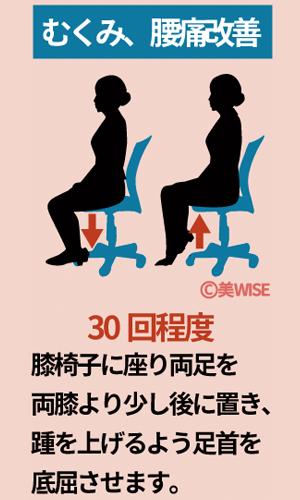 椅子に座りながらできるストレッチ