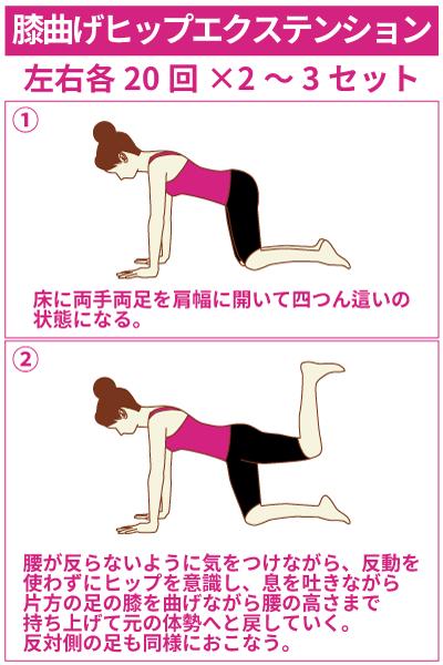 ヒップアップに効果的な膝曲げヒップエクステンションのやり方