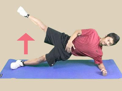 中殿筋は足を横に蹴り出すような動きの時にサポートする役割をもつ